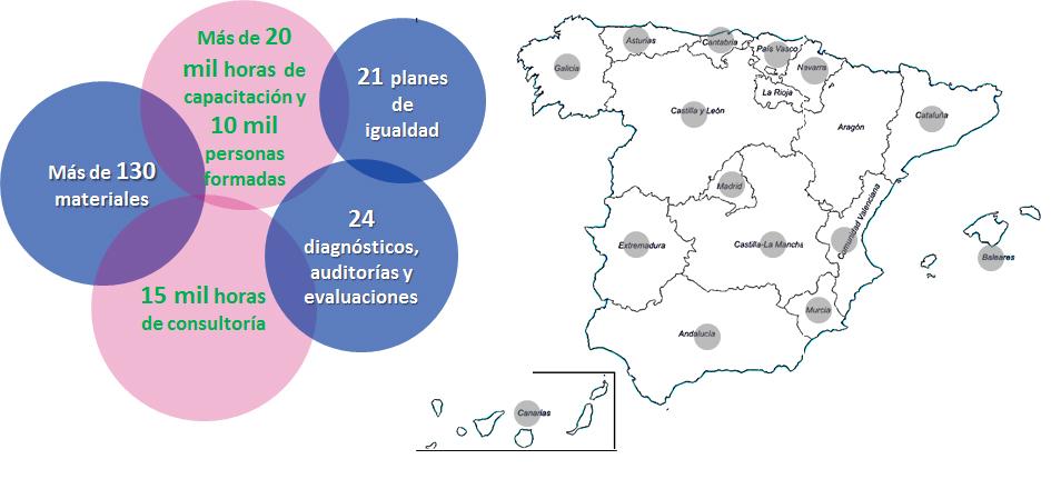Nuestra experiencia en cifras y territorios
